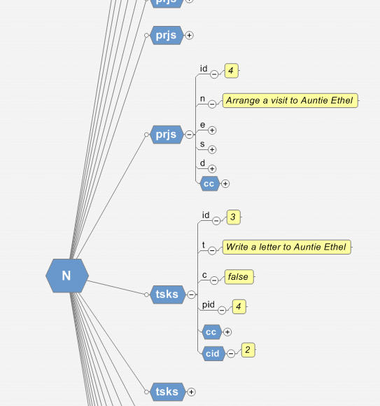 nactionr xml file as a mindmap